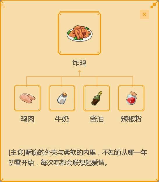 小森生活炸鸡菜谱怎么解锁-炸鸡菜谱解锁获得方法