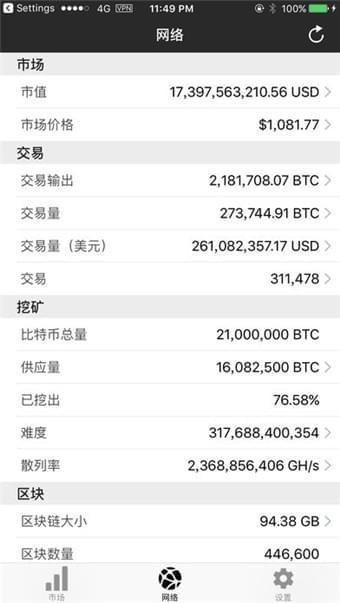Coinbase截图4